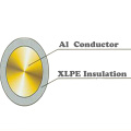 LSZH++FR+Al+XLPE+Insulated+Electric+Wires