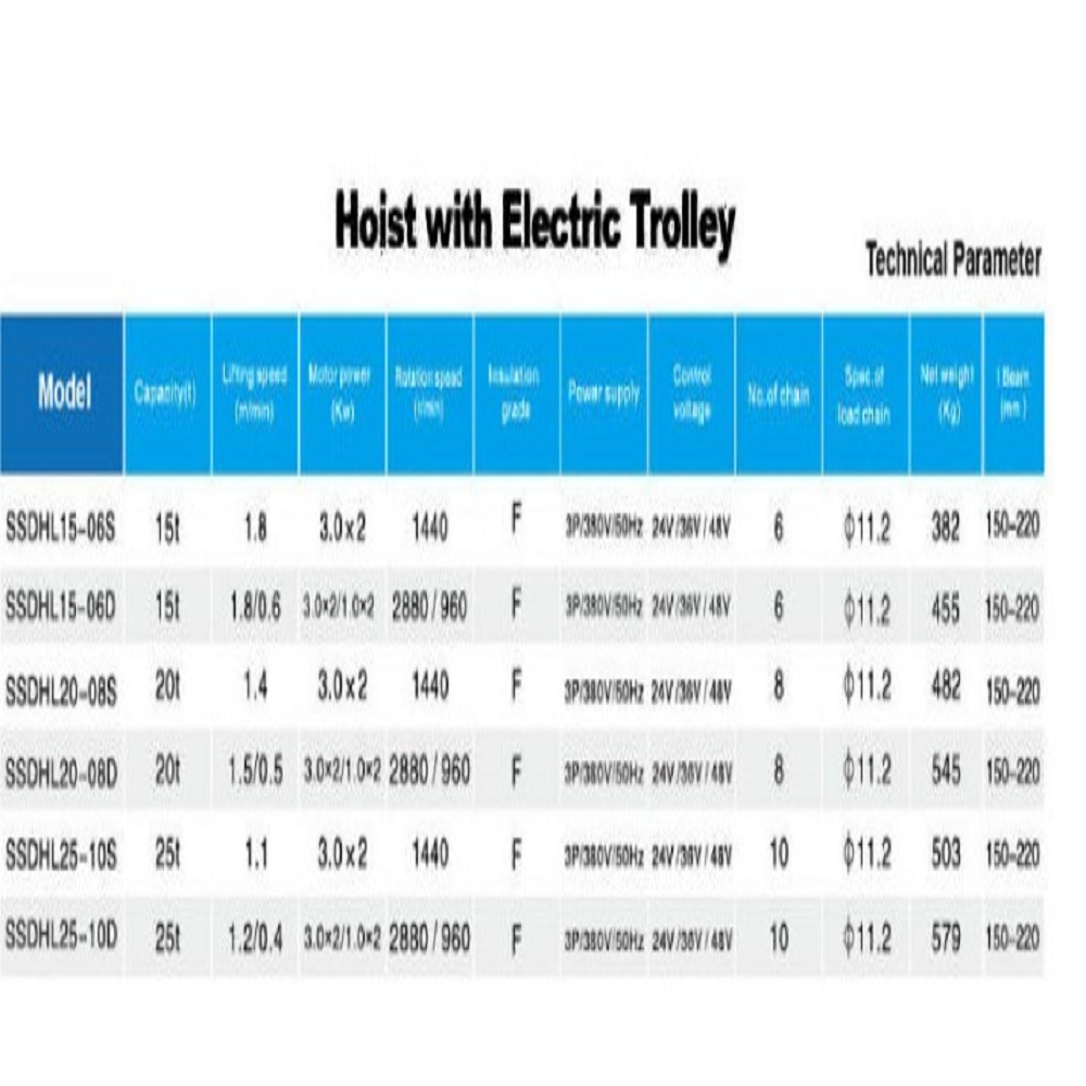 15 Ton Electirc Chain Hoist-LT