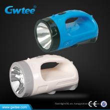 1.5W LED En venta Iluminación al aire libre (GT-8501)
