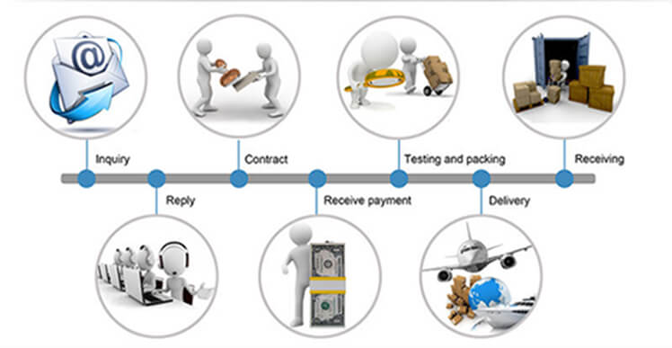 touch digitizer trading process
