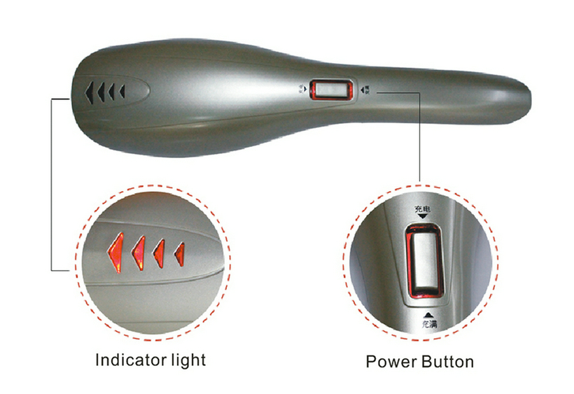 Handheld Massager Vibrator