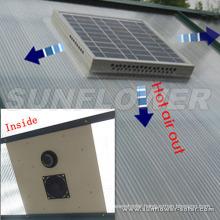 Solar warehouse fan