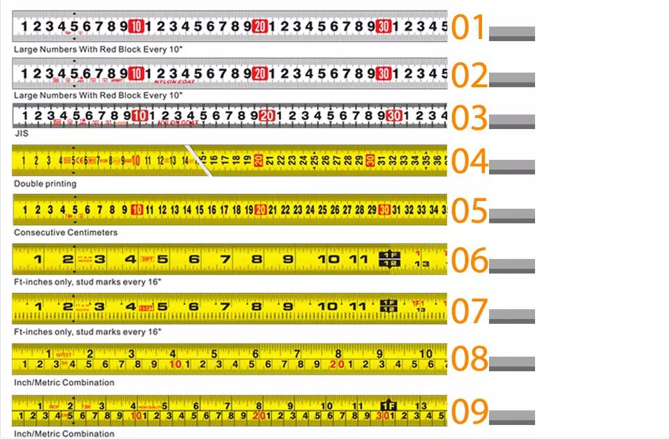 measure unit list