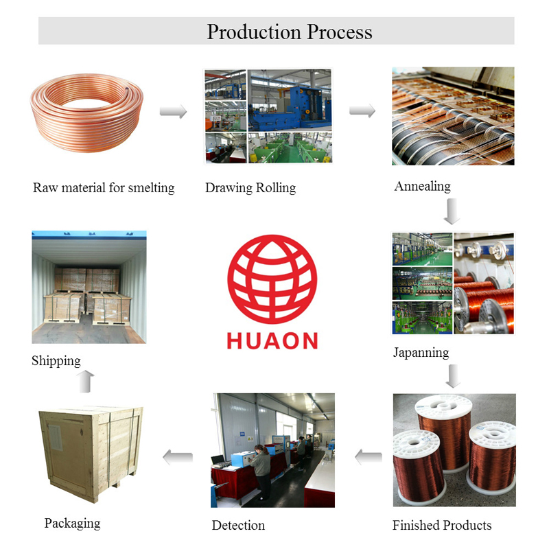 Upcast Process Copper Rod