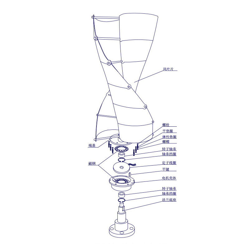 Spiral Wind Turbine Vertical Axis