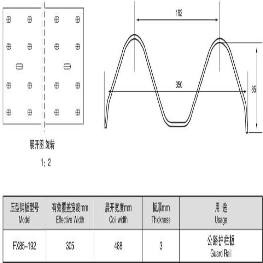 profile of guardrail sheet