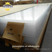 jinbao unbreakable high gloss decorative acrylic 2mm 3mm wall panels