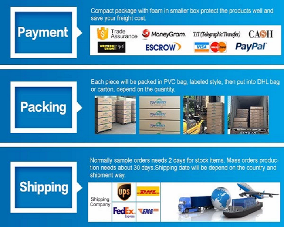 Shipping Payment Packing