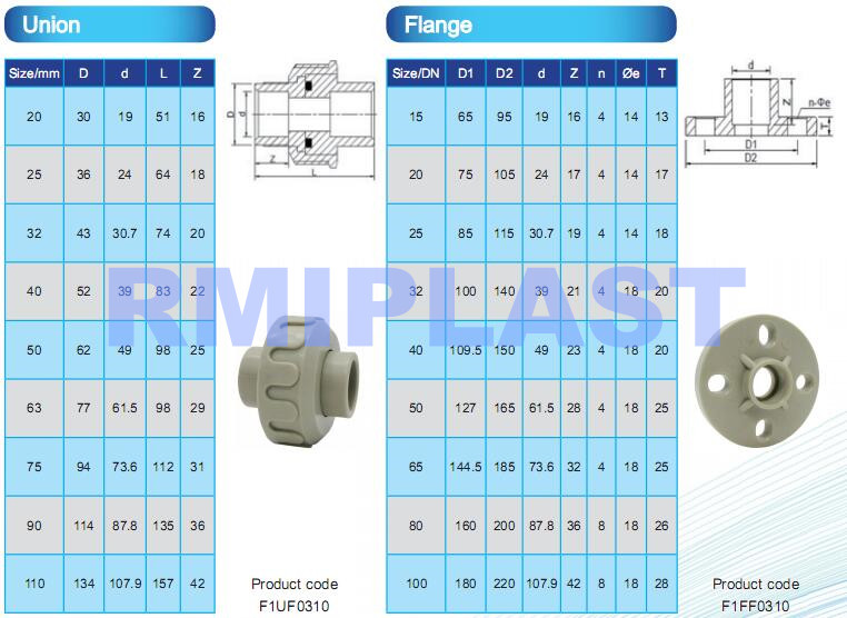 PPH union and flange
