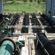 Solution for Copper ore Beneficiation plant