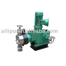Good Quality for Hydraulic Diaphragm Metering Dosing Pumps JYM5.0 Hydraulic Pump export to Azerbaijan Factory