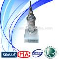State Grid Antennenkabel
