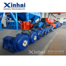 Long Working Life Factory Price XPA Centrifugal Slurry Pump Cost Group Introduction