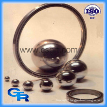 slew bearings source