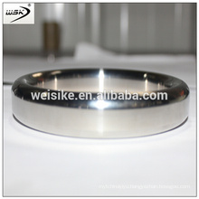 metal ring gasket