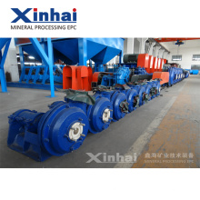 Long Working Life XPA Centrifugal Slurry Pump / Bomba de pulpa Group Introduction