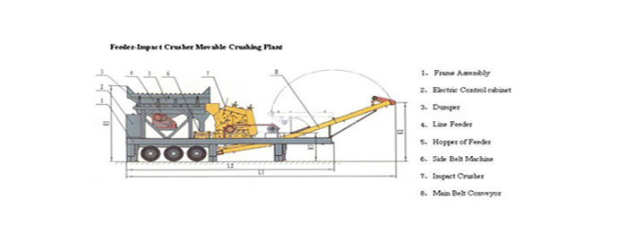 wheeled-impact-crusher
