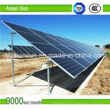 Compoments солнечной энергии системы