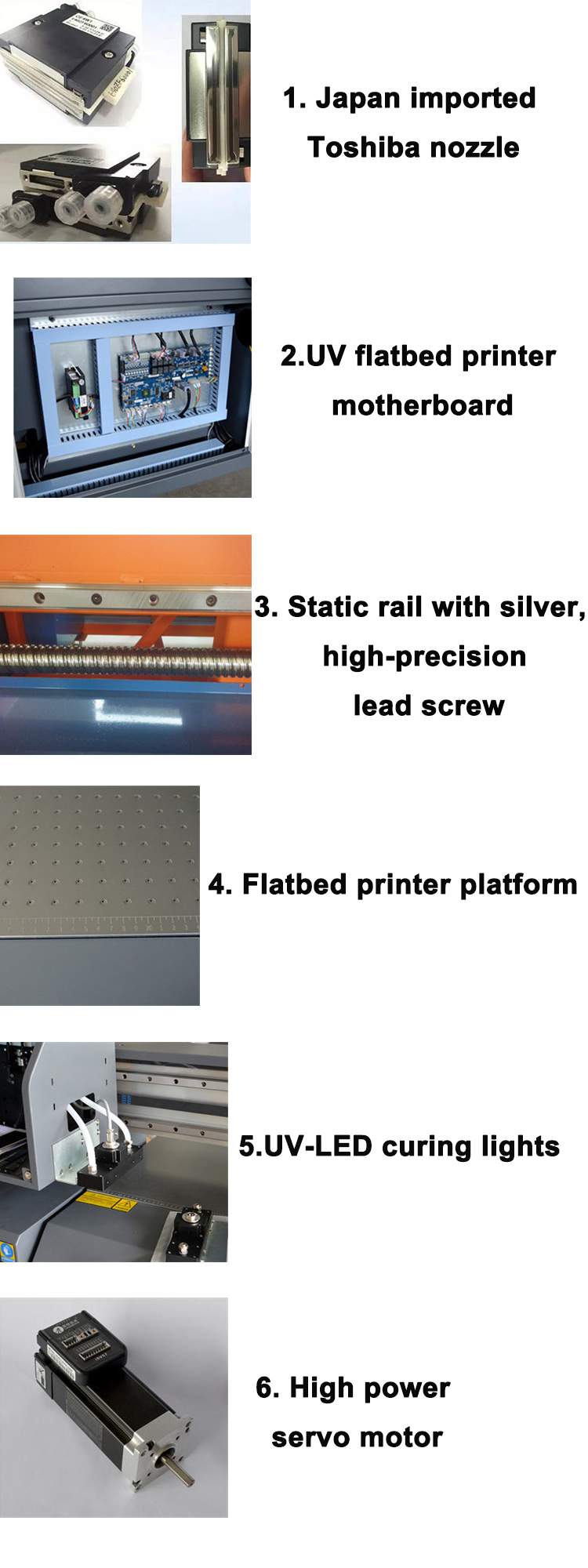 UV Printing Machine Details