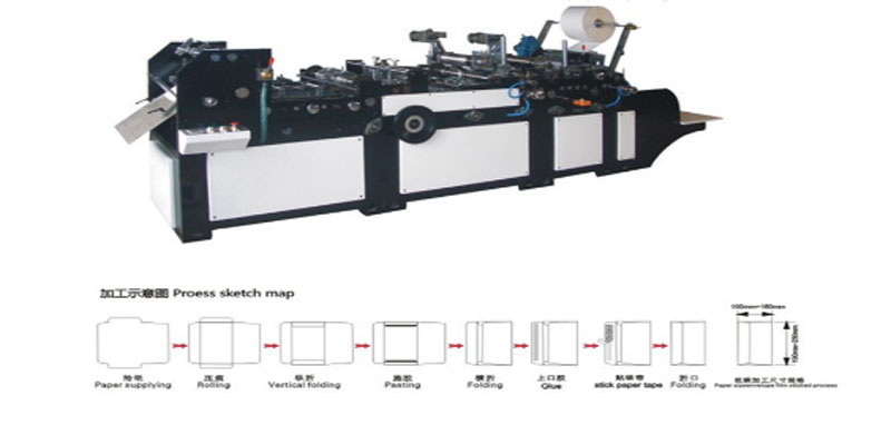 Automatic wallet style envelop making machine