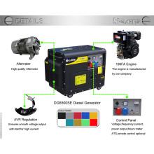 5 ква молчание дизельного двигателя переменного тока генератор (5 ква)