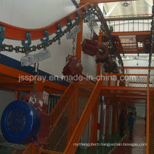 Liquid Paint Spraying Line for Motor