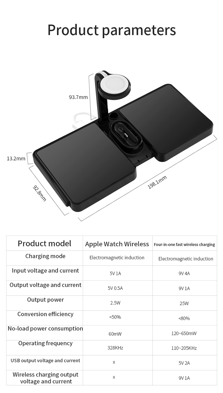 qi fast wireless charger iphone 11/11 plus/x