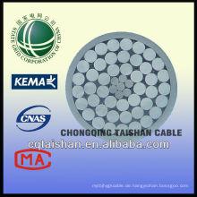 State Grid Hochwertige ACSR Power Kabelgrößen