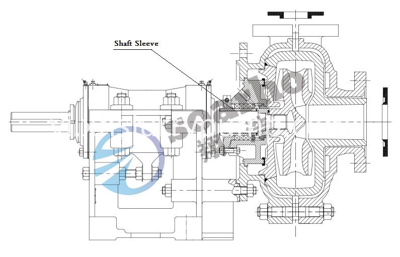 pump shaft sleeve