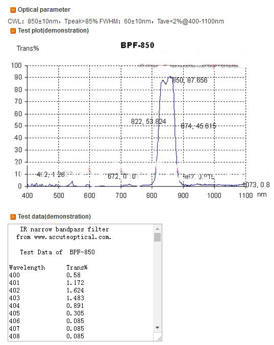 850nm-narrow-bandpass-filter-curve---changchun Ruiqi