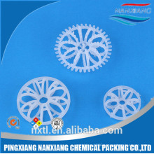 plastic teller rosette ring Tellerette 2K 73mm verantis tellerettes packing can be used with verantis wet and dry scrubbing sys