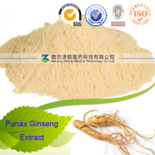 Panax Ginseng Root Extract Skin Care