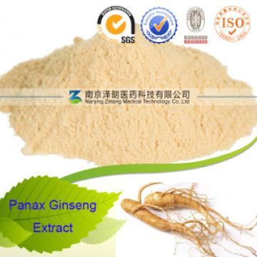 Уход за кожей с экстрактом корня женьшеня Panax