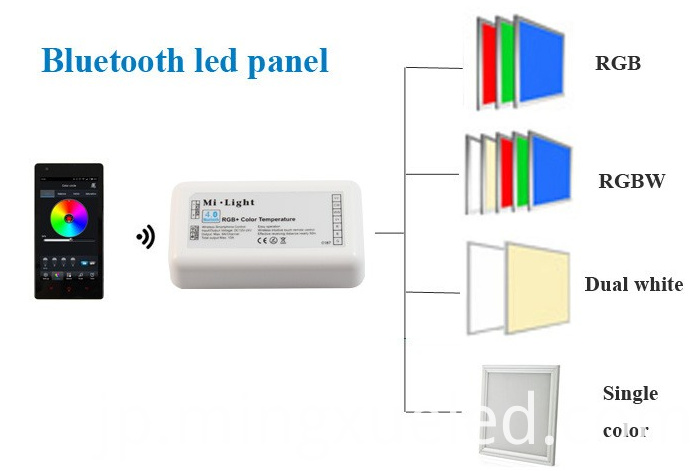 led strip controller1