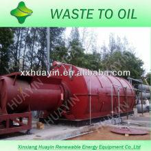 Projet de gestion des déchets environnementaux