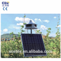 Wireless solar bird repeller with 8 sounds and replaceable sound chip card