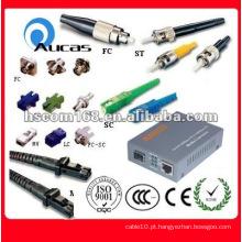 Solução de fibra óptica
