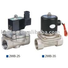 stainless steel fluid pneumatic valve