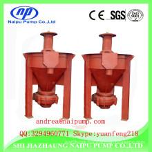 Pulp Pump Slurry Pump Centrifugal Pump