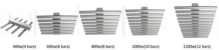 led grow bar