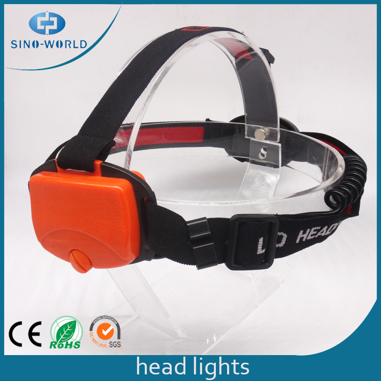 Battery Powered Headlamp
