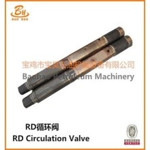 APR Test Tools RD Safety Circulating Valve