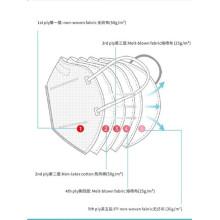 Máscaras protectoras Kn95 de tela no tejida de filtración al 95%