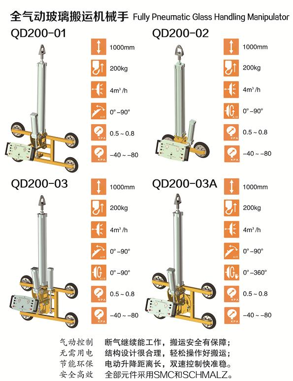 QD200-01,02,03,03A