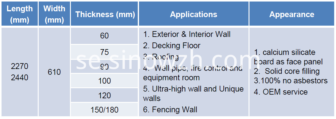 Foam Cement Specification