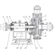 ZJ-Serie Schlammpumpe Für den Bergbau metallurgischen