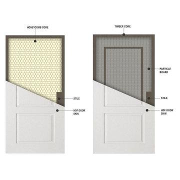 Panneaux de portes en aluminium à rayures 3003 série