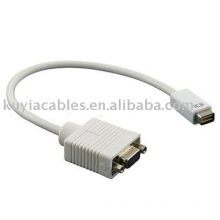 OEM 15CM Mini DVI to VGA Adapter Monitor Video Cable