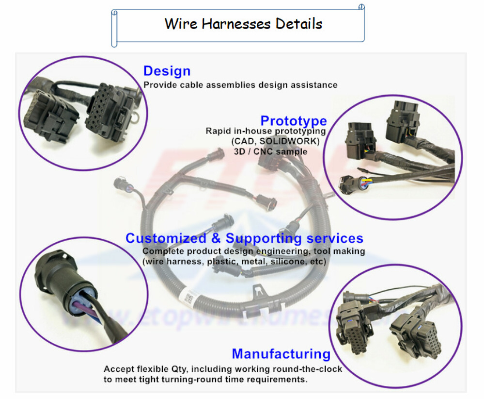 wire harness in detailes