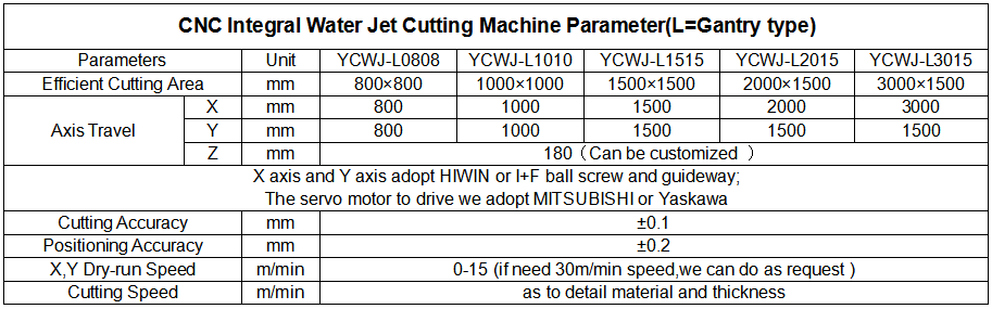 L Series Integral Type Machine Parameter